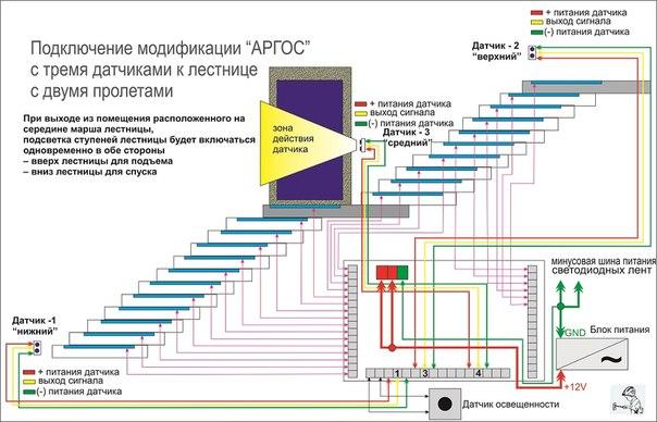 Схема подсветка лестницы светодиодной лентой своими руками 69