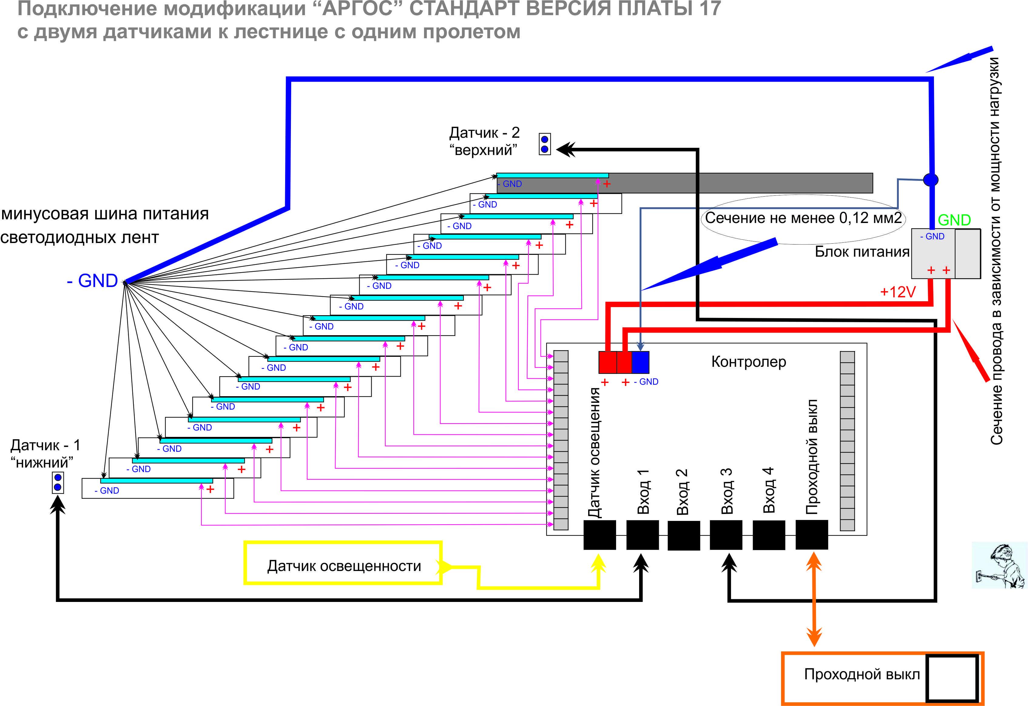 Схема подсветка лестницы светодиодной лентой своими руками 56