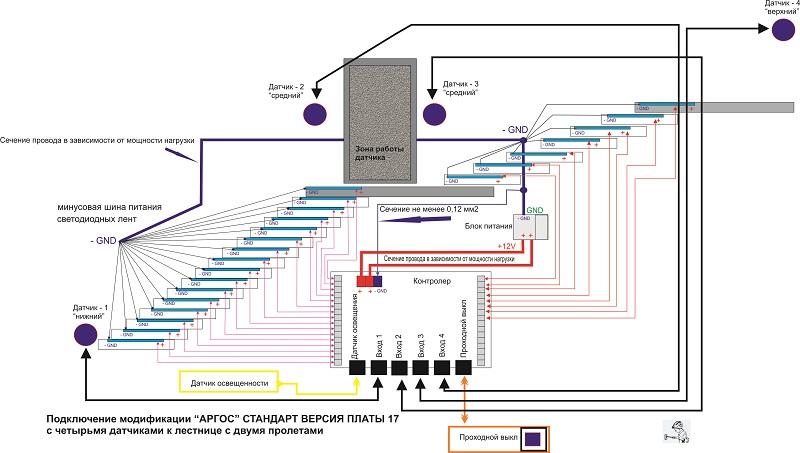 Схема подсветка лестницы светодиодной лентой своими руками 4