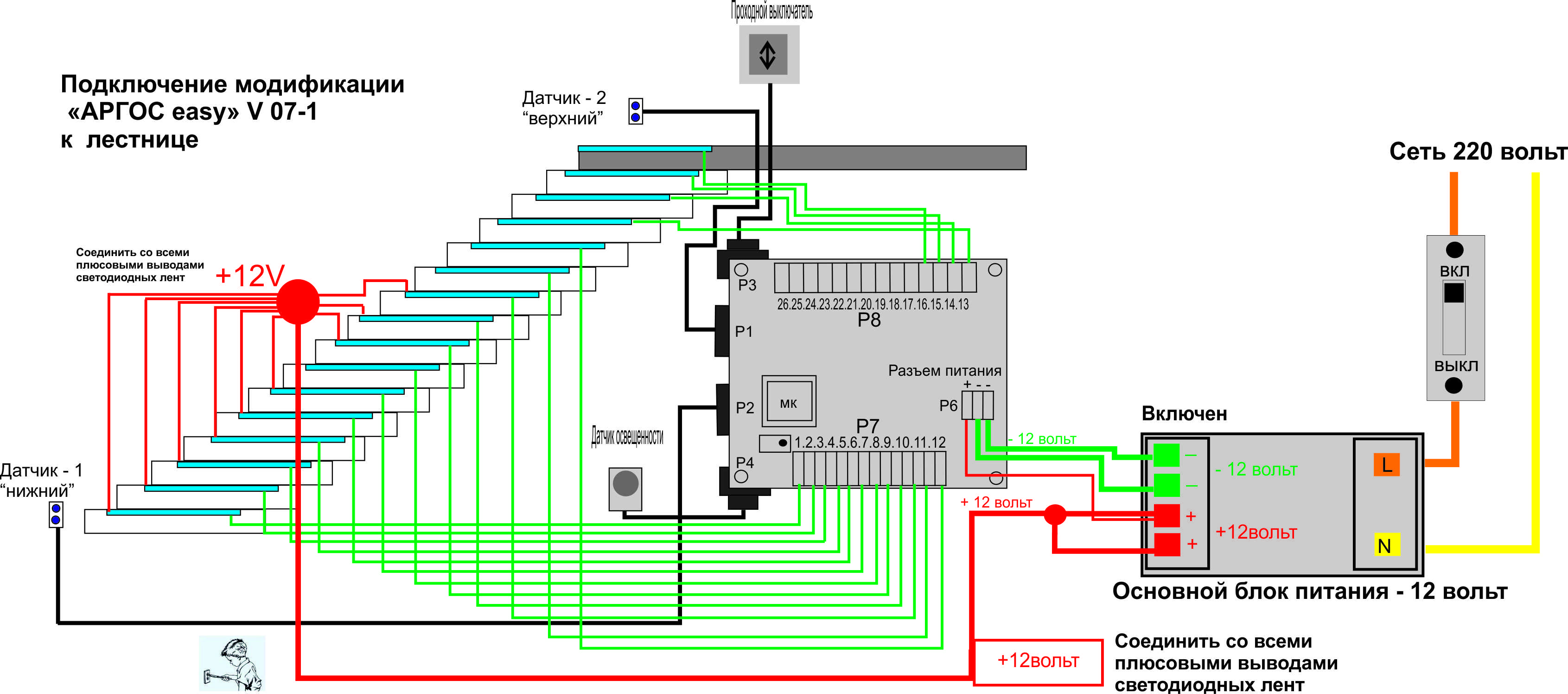 Схема подсветка лестницы светодиодной лентой своими руками 17