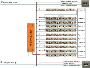 VIP- М sensor 900х600