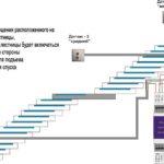 двухпролетная лестница - 3 датчика